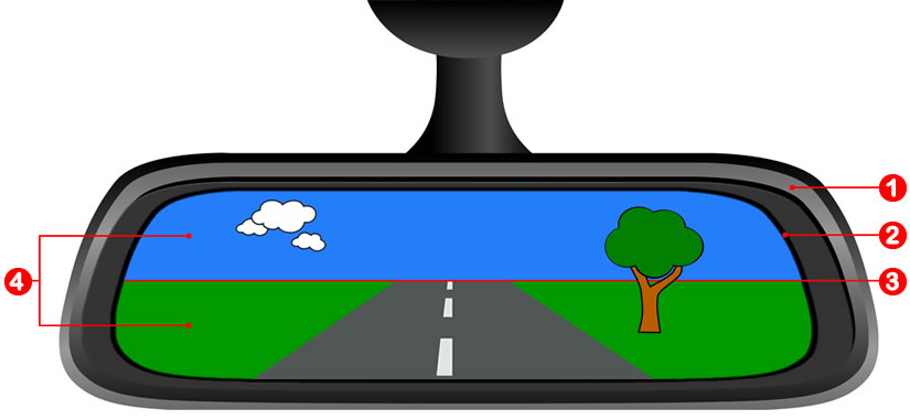How to Adjust the Rear View Mirror