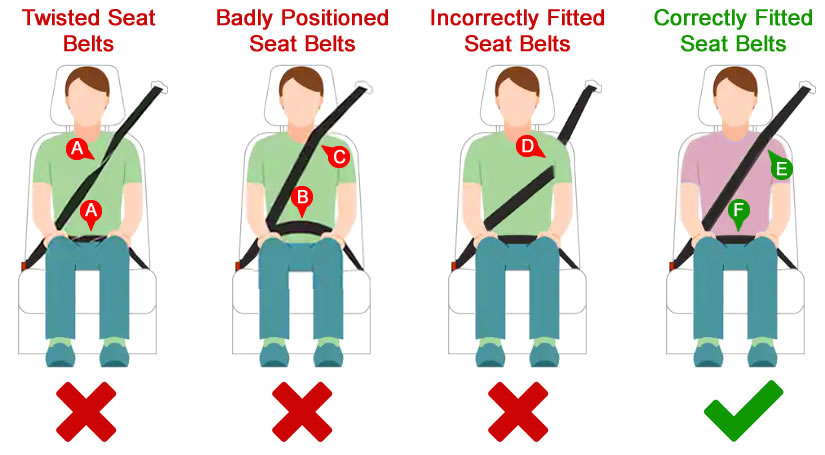 How to Properly Wear a Seat Belt