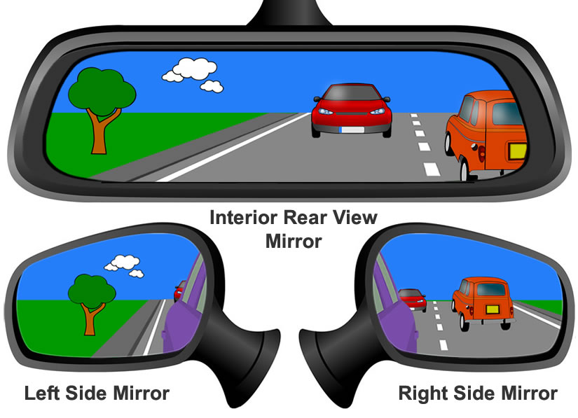 Difference Between Side Mirror and Rear View Mirror