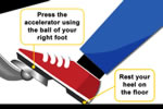 How to use the accelerator pedal in a car