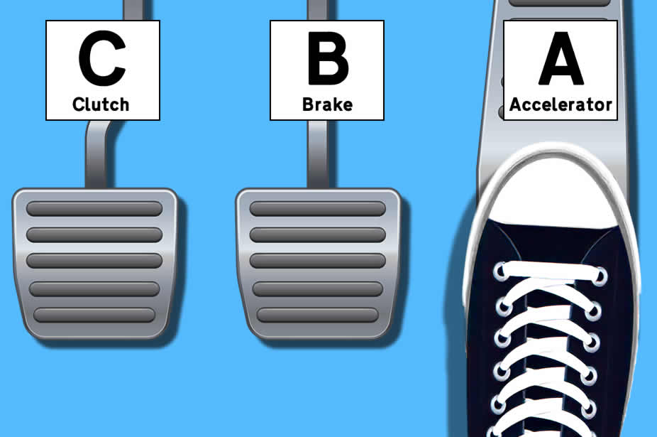 Diagram of which pedal in a car is the accelerator explained